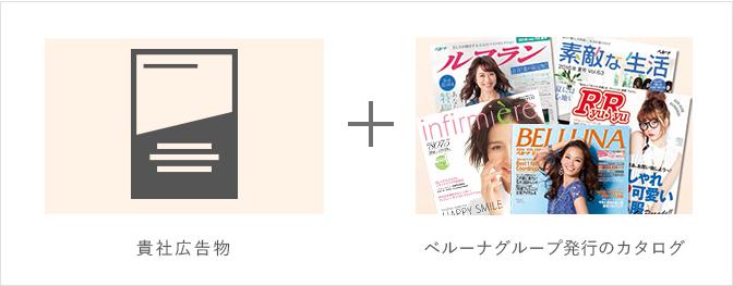 貴社広告物+ベルーナグループ発行のカタログ